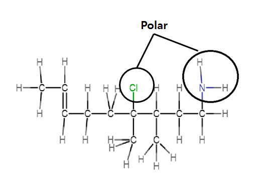 Solved: Polarity And Solubility Predictions According To B