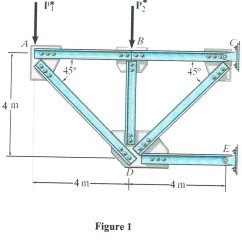 Truss Tension And Compression Diagram Nissan Almera 2004 Stereo Wiring Solved The Shown In Figure 1 Carries Ultimate L
