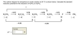 The Latimer Diagram For Phosphorus In Acidic Solut