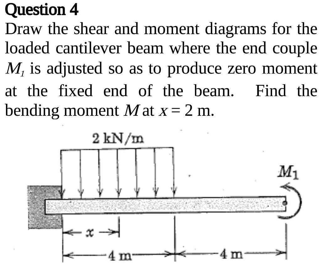 draw the shear and bending moment diagrams for beam 1988 chevy power window wiring diagram solved loaded