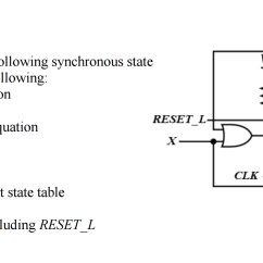 State Transition Testing Example Diagram Waterway Executive Spa Pump Wiring Solved Analyze The Following Synchronous Machine To