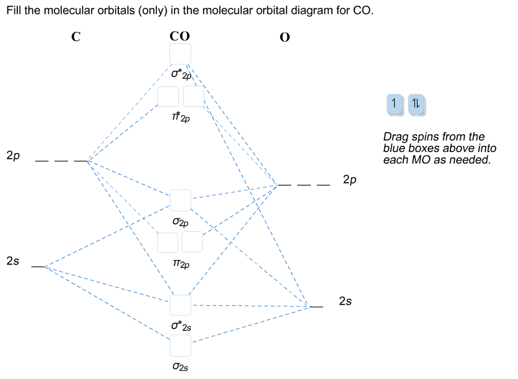 Solved: Fill The Molecular Orbitals (only) In The Molecula