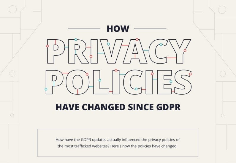 GDPR Has Changed Privacy Policies Updates At Google