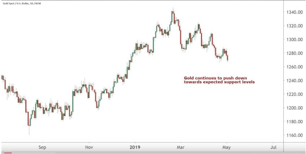 medium resolution of gold silver debt venezuela golden rule radio