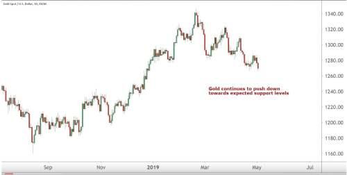 small resolution of gold silver debt venezuela golden rule radio