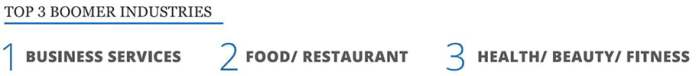 business services food and restaurant