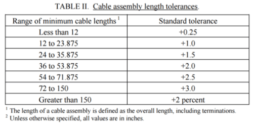 small resolution of aircraft wire harness