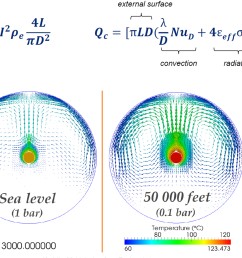 the heat dissipation on a conductor can be approached with a first order approximation using the formula on the left to get a more accurate result  [ 1244 x 945 Pixel ]