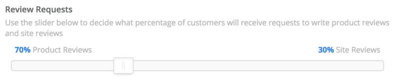 Define the split of Product versus Site reviews.