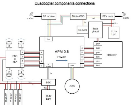 File: Quadcopter With Fpv Wiring Diagram