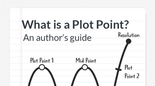 What is a Plot Point? • How To Identify Turning Points in