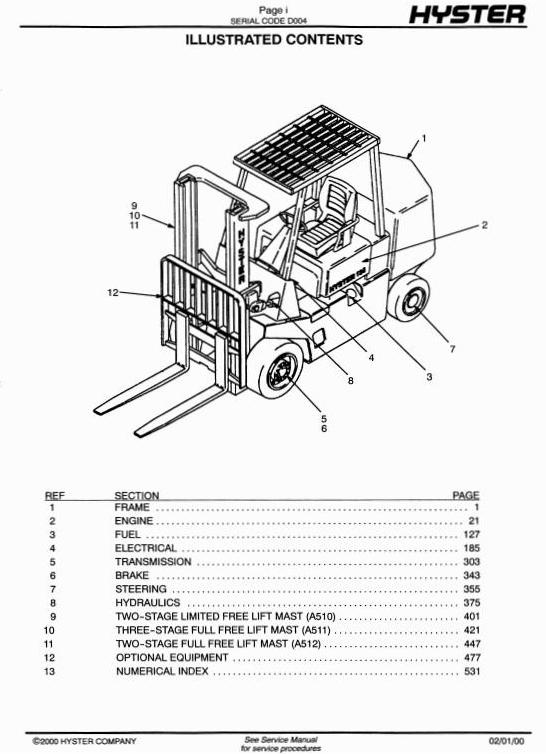 Hyster Forklift Truck D004 Series: S70XL, S80XL, S100X