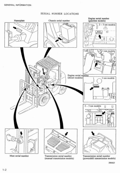 Caterpillar Forklift Gp 25 Wiring Diagrams Forklift