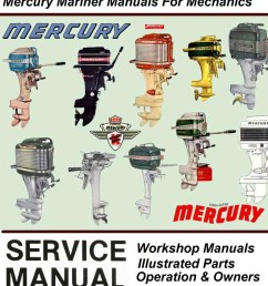 mercury mariner vintage service manuals for mechanicslarge collection of mercury mariner workshop service manualsillustrated parts manuals operator  [ 1500 x 2000 Pixel ]