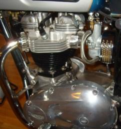 triumph motorcycle vintage archive [ 1024 x 768 Pixel ]