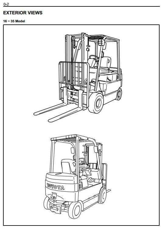 Yale Forklift Glc050 Wiring Diagram Yale Forklift Assembly