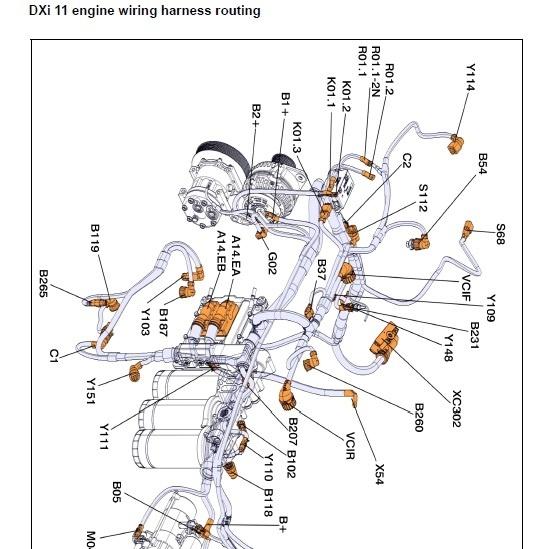 trailer wiring diagram 7 portrait lighting renault t high truck electric service m