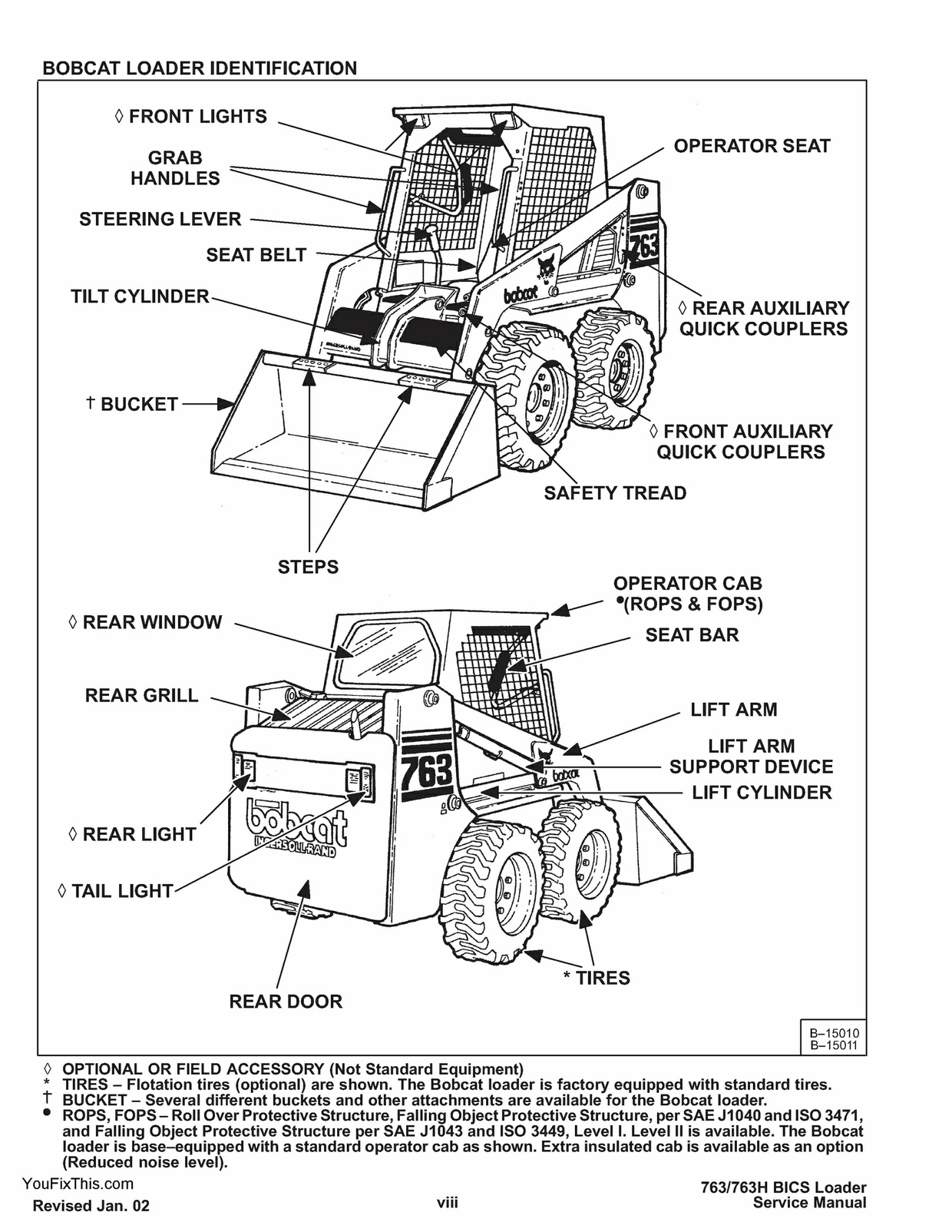 Bobcat 763 Skid Steer Loader Repair Service Manual