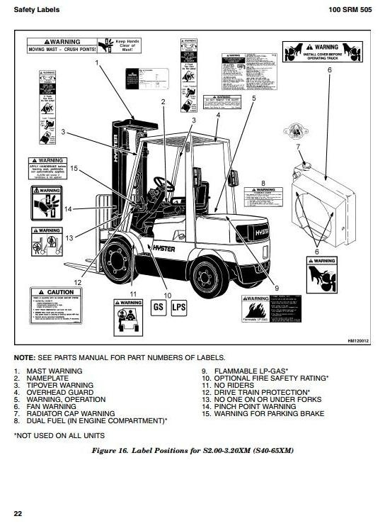 hyster s50xm forklift wiring diagram hella driving lights h50 5.0 engine ~ elsalvadorla