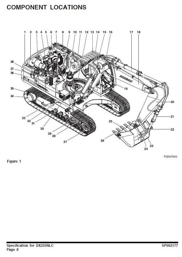 Doosan Crawler Excavator Type DX235NLC S/N: 50001 and