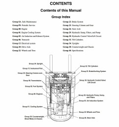 best clark forklift wiring diagram gallery electrical and wiring 1754 [ 1240 x 1754 Pixel ]
