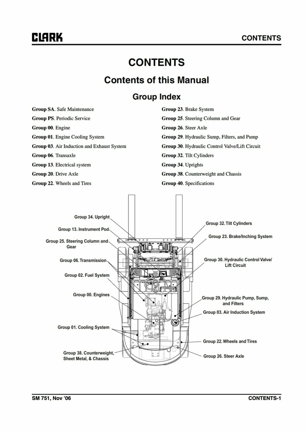 medium resolution of best clark forklift wiring diagram gallery electrical and wiring 1754