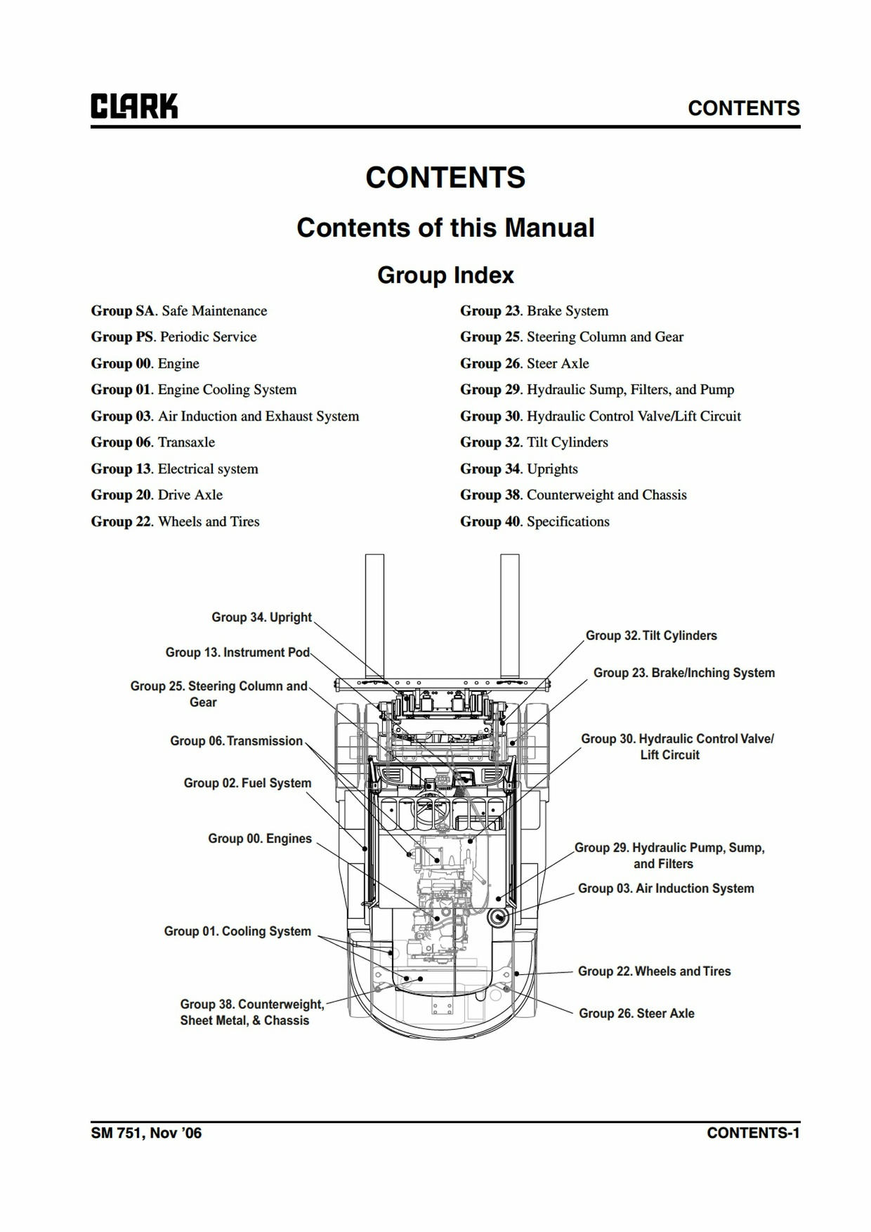 hight resolution of best clark forklift wiring diagram gallery electrical and wiring 1754