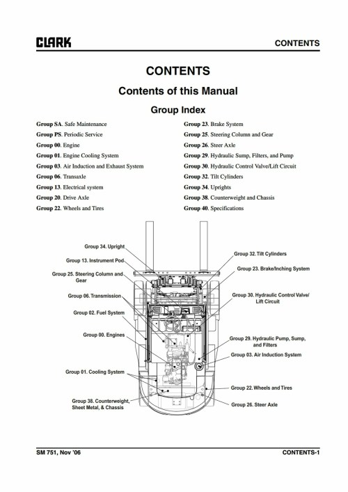 small resolution of best clark forklift wiring diagram gallery electrical and wiring 1754