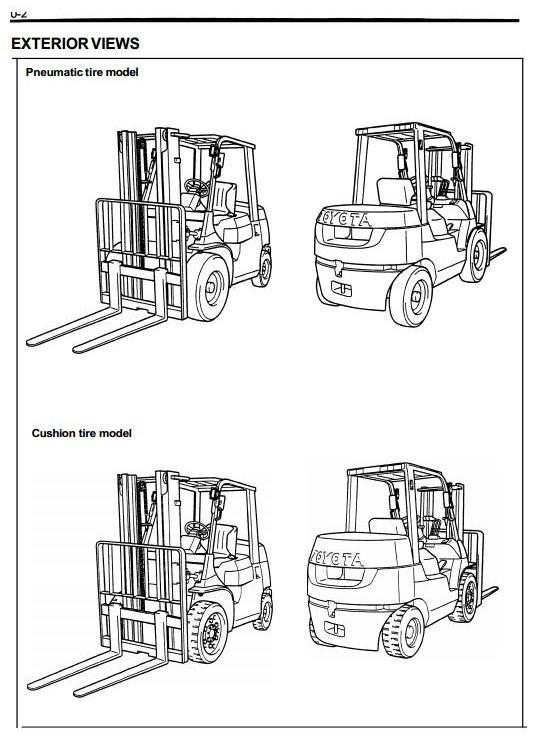 Toyota Forklift Maintenance Manual