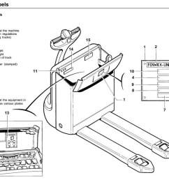 electric forklift wiring diagram 5 11 kenmo lp de u2022electric forklift wiring diagram wiring library [ 1083 x 763 Pixel ]