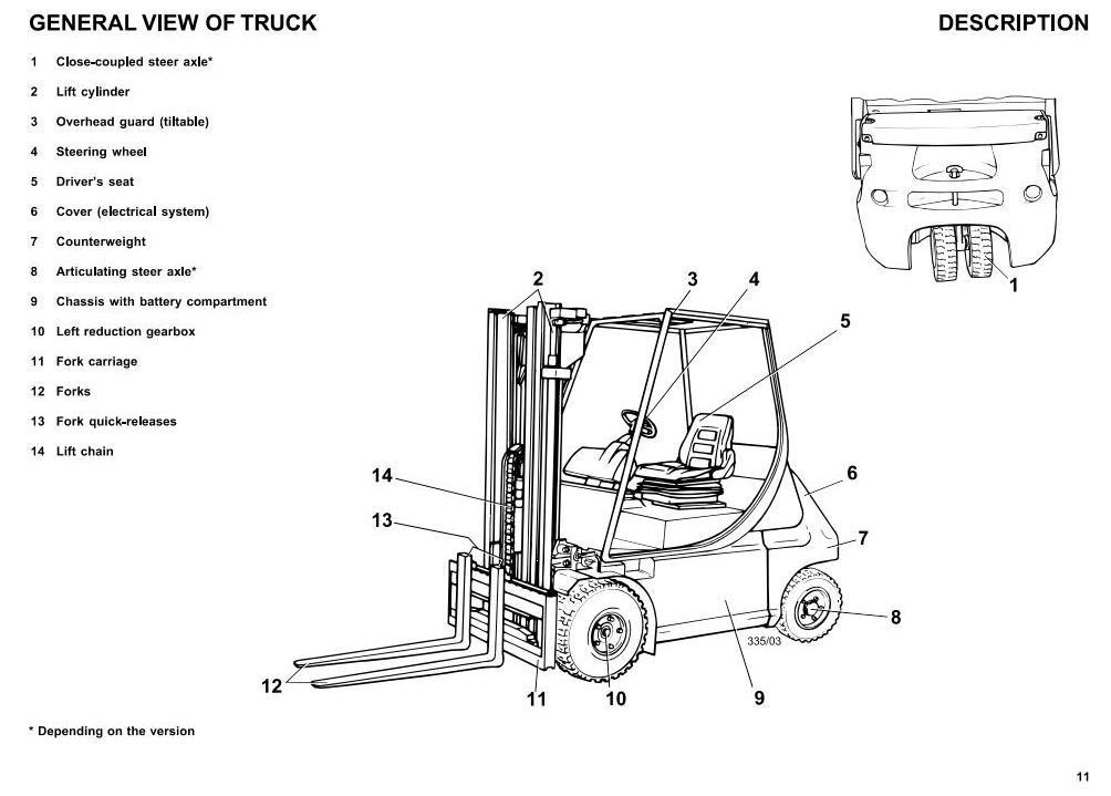 Linde Forklift Trucks 335 series E14, E16, E16C, E16P,