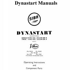 Bosch Dynastart Wiring Diagram Printable Human Anatomy Glands Villiers Siba Manuals For Mechanics