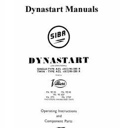 the dynastart used on the bmw 600 nosso regulators are used seem during power applied brass post at o should able advise minimum service length  [ 1240 x 1766 Pixel ]