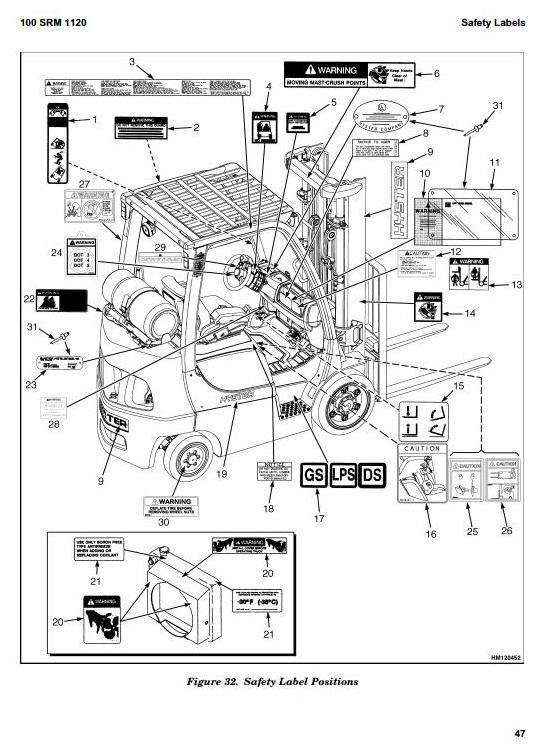 Hyster Forklift S50xm Wiring Diagram. Parts. Wiring