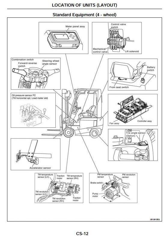 Nissan Electric Lift Truck A1N1L15/18, AS1N1L13/15, G1