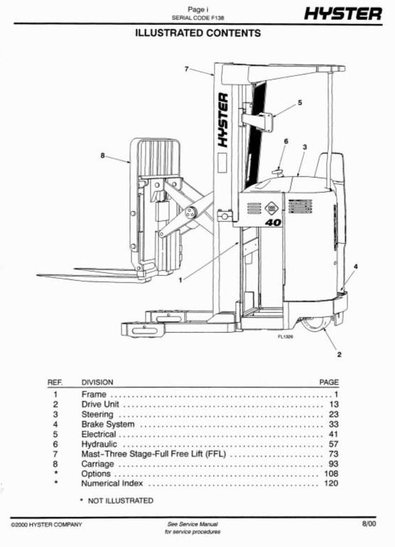 Raymond Reach Truck Wiring Diagram Manual. Diagram. Auto
