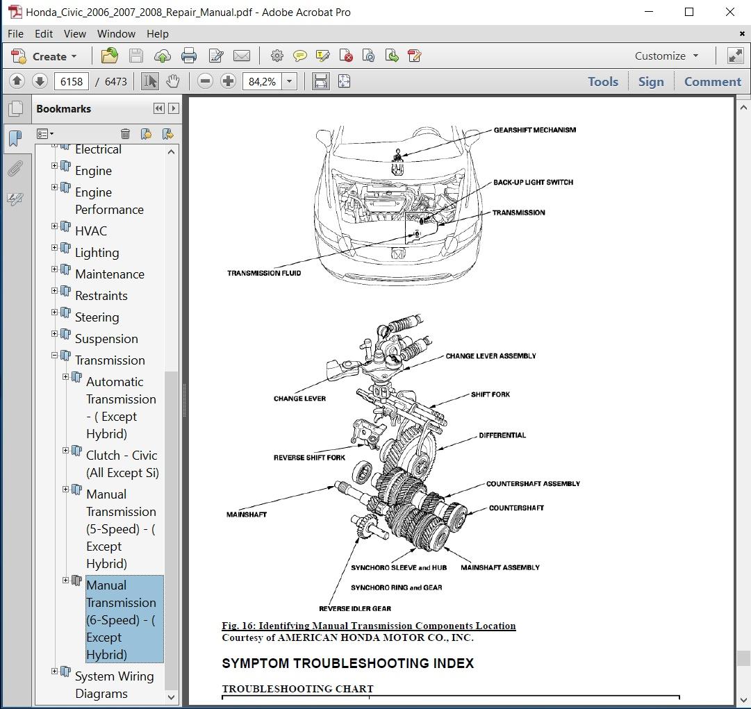 Honda Civic Repair Manual