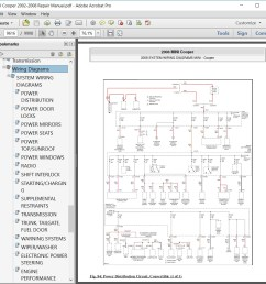 mini cooper 2002 2003 2004 2005 2006 2007 2008 repair mini cooper 2003 accessories 2003 mini cooper door lock wiring diagram [ 1076 x 1021 Pixel ]