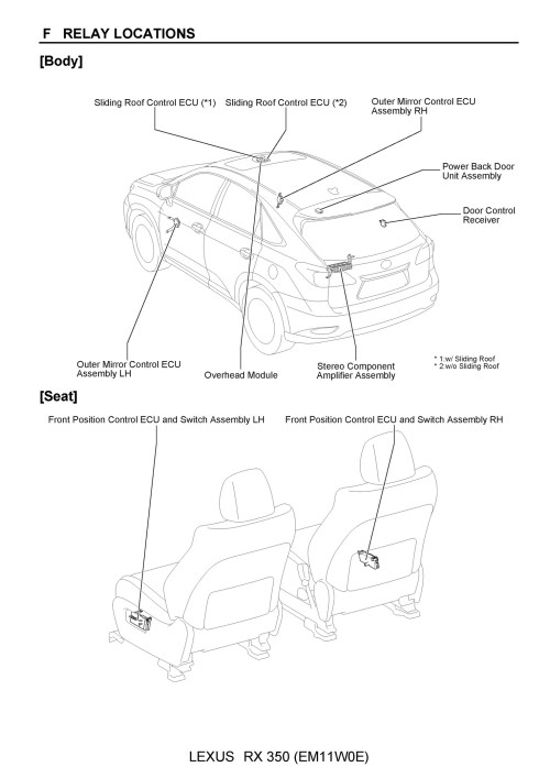 small resolution of free 2010 lexus rx350 oem electrical wiring diagram pdf