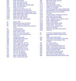 2013 volvo xc90 oem electrical wiring diagrams  [ 1526 x 2160 Pixel ]