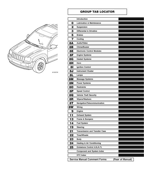 small resolution of 2005 2008 jeep grand cherokee oem workshop service and repair manual pdf