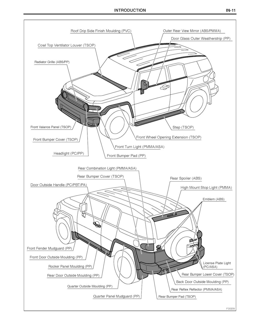 [DIAGRAM] 2009 Toyota Fj Cruiser Wiring Diagram Original