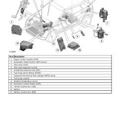 wiring diagram range rover evoque wiring diagram fascinating land rover evoque wiring diagram range rover evoque wiring diagram [ 794 x 1092 Pixel ]