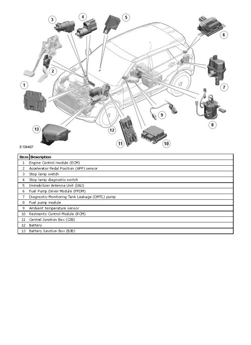 small resolution of wiring diagram range rover evoque wiring diagram fascinating land rover evoque wiring diagram range rover evoque wiring diagram