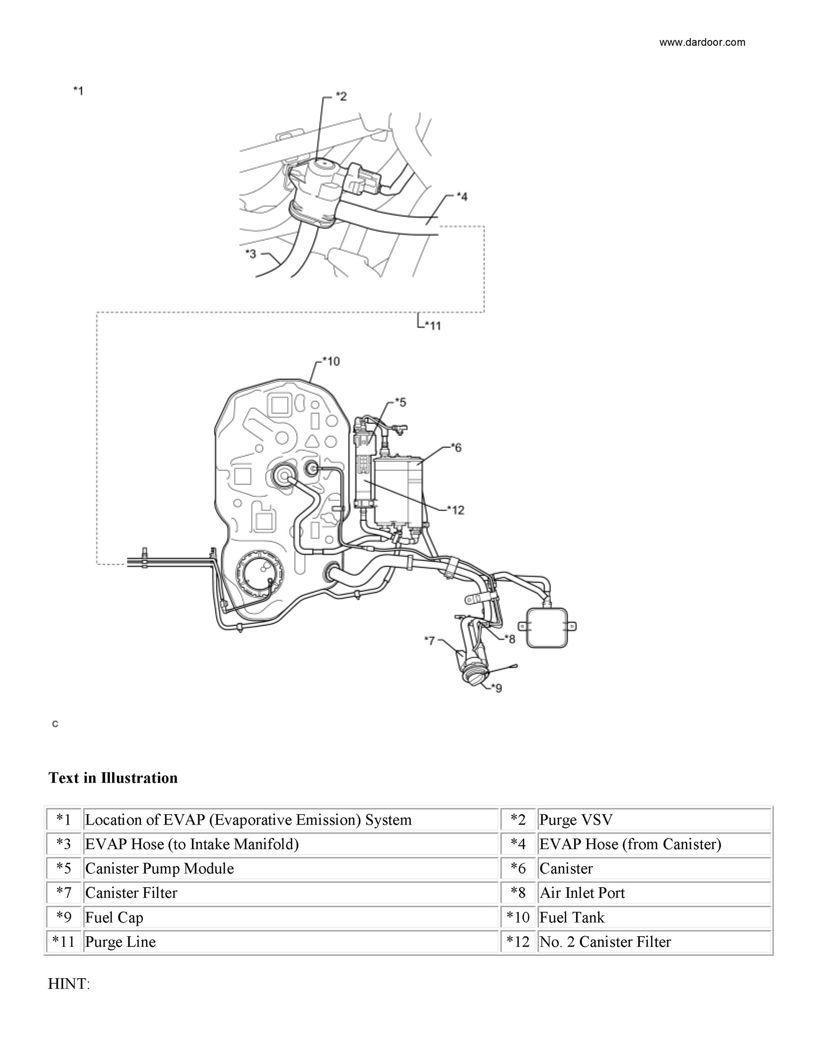 Bestseller: Toyota Repair Manual