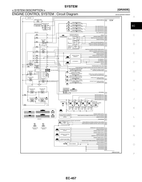 small resolution of wiring diagram nissan x trail wiring diagram wiring diagram nissan x trail t30 wiring diagram nissan x trail