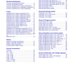 2008 2013 volvo xc70 s80 oem electrical wiring diagrams  [ 1526 x 2160 Pixel ]
