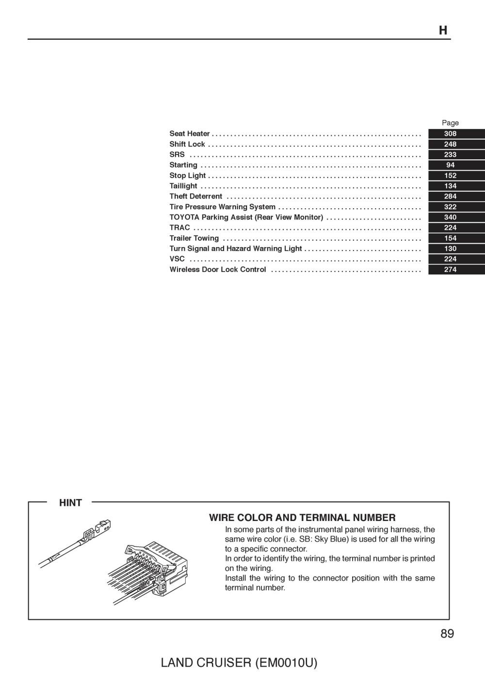 medium resolution of the folder contains 7 pdf files