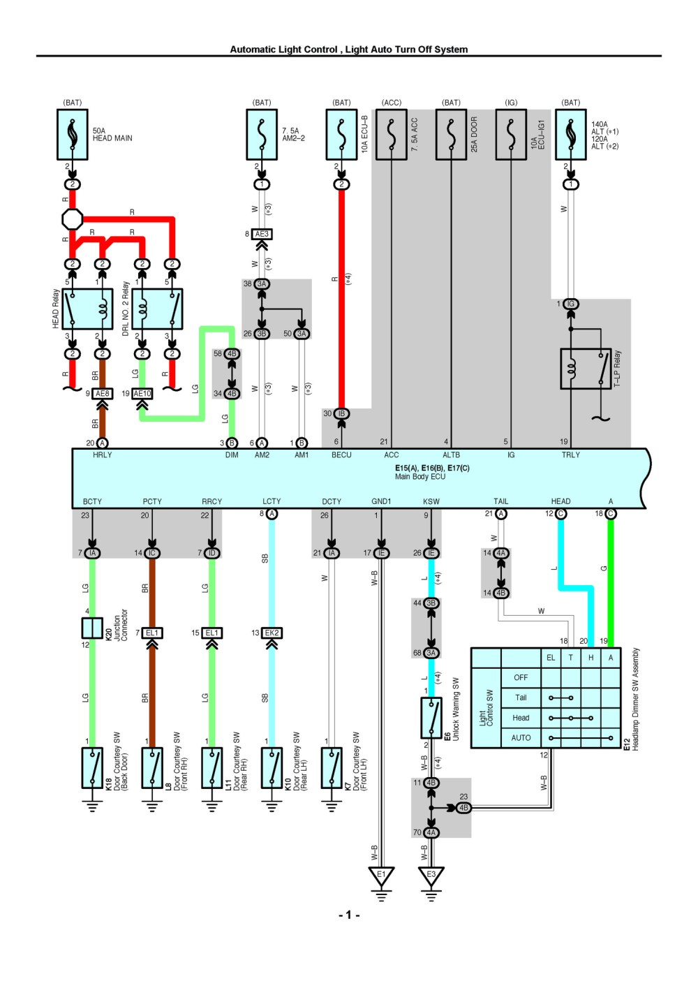medium resolution of the separate wiring manual for each model contains circuit diagrams of each electrical system wiring route diagrams and diagrams showing the location of
