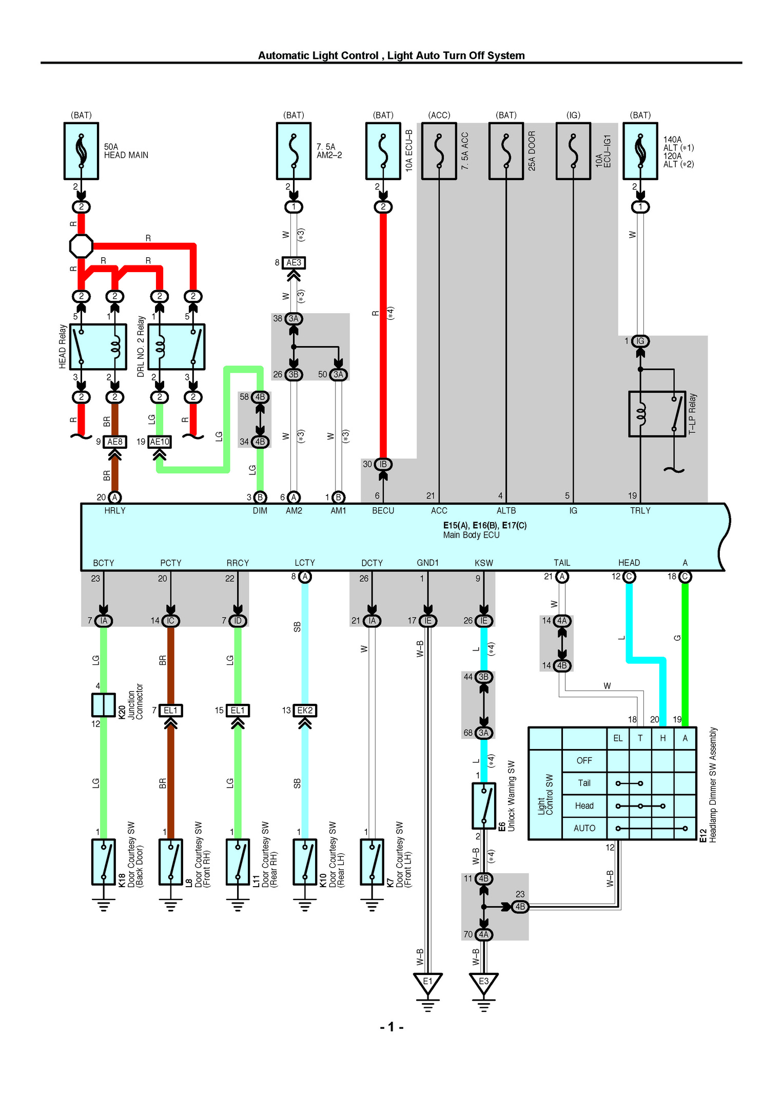 hight resolution of the separate wiring manual for each model contains circuit diagrams of each electrical system wiring route diagrams and diagrams showing the location of
